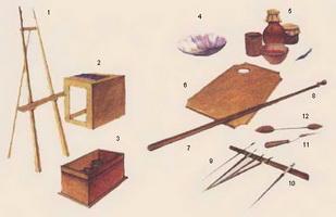 Принадлежности для работы художника эпохи Возрождения