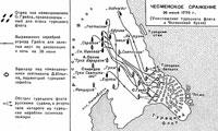 Карта Чесменского сражения
