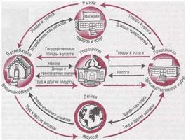 Схема налогового механизма